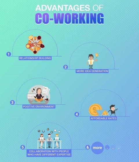 coworking advantages